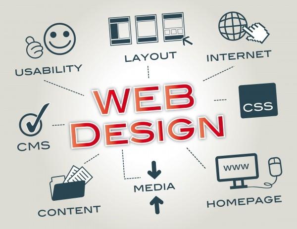 Các câu hỏi cần đặt ra cho đối tác thiết kế web của bạn?