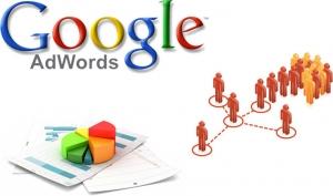 Thuật ngữ trong google adwords