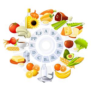 Thiết kế web thực phẩm, dinh dưỡng